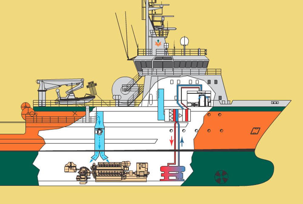 hvac-system-ships